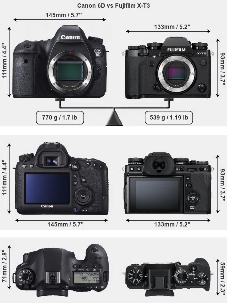 canon-6d-vs-fujifilm-x-t3